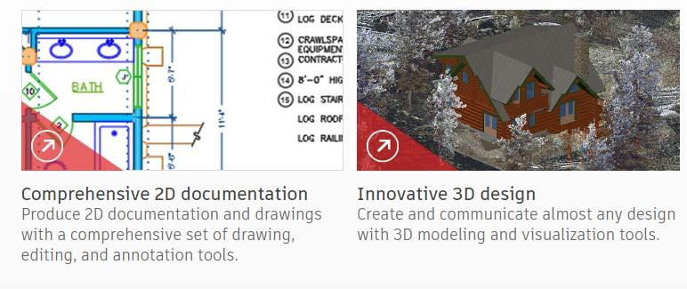 2d documentation